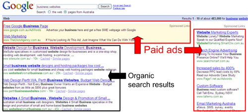 Organic search results versus paid ads